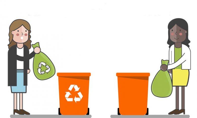 Reciclagem e o Consumidor